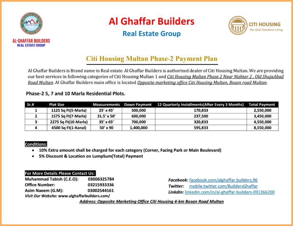 Citi Housing Multan Phase 2 Payment Plan